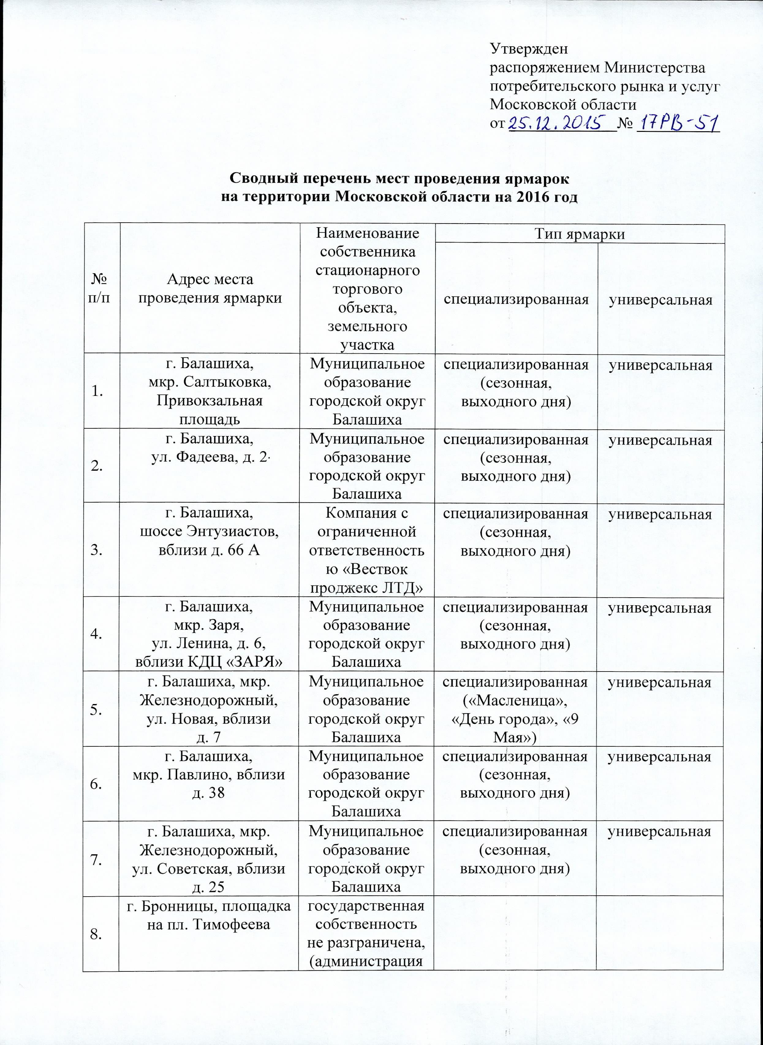 Календарь турниров по снукеру на 2017 год