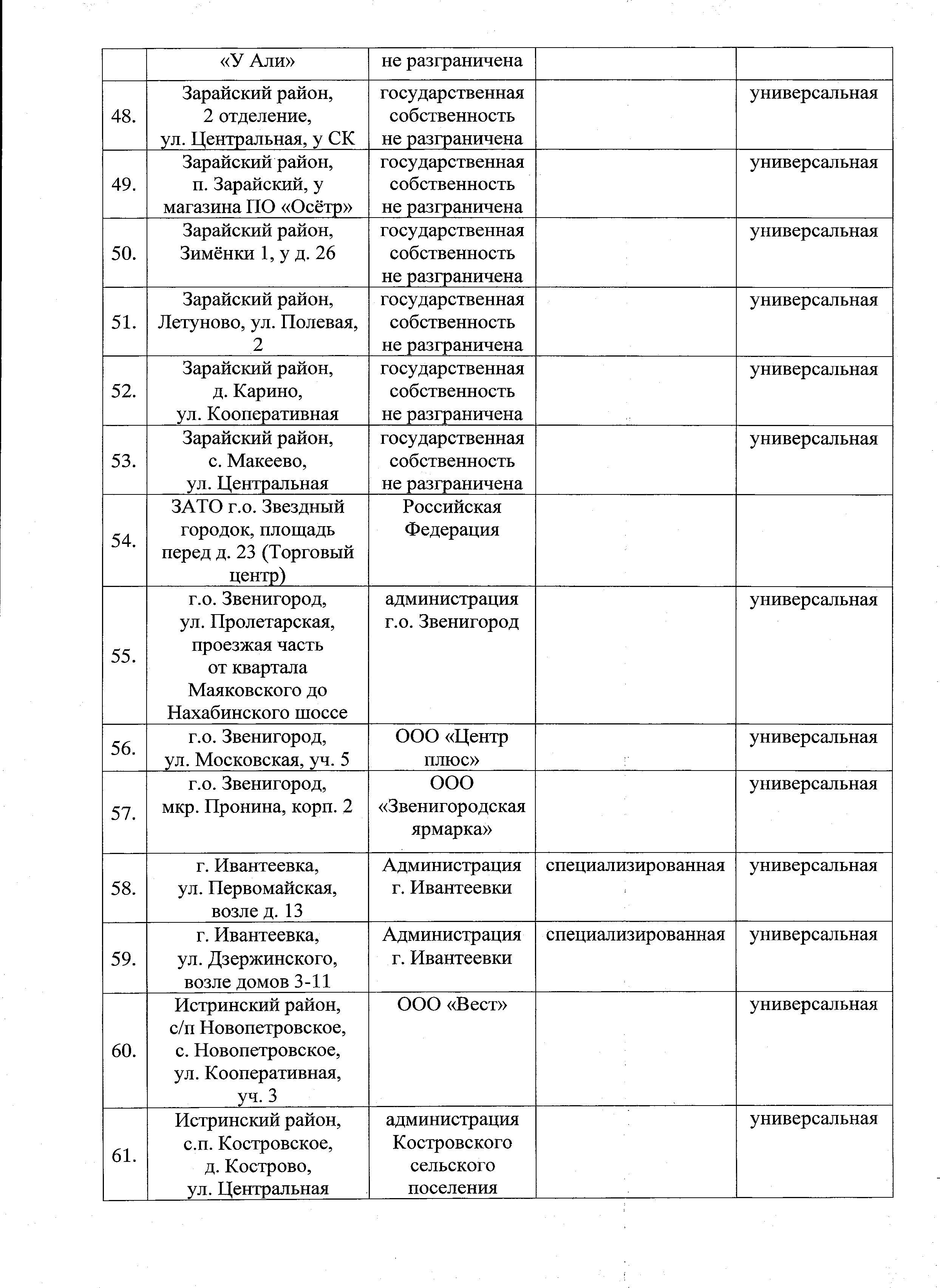 2 мая 2017 выходной или рабочий день в беларуси